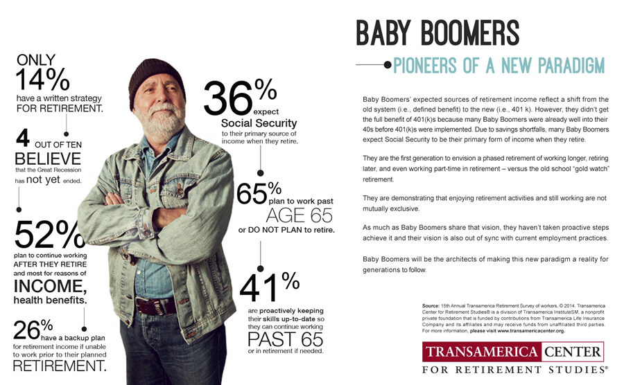 retirement of the baby boomer generation essay