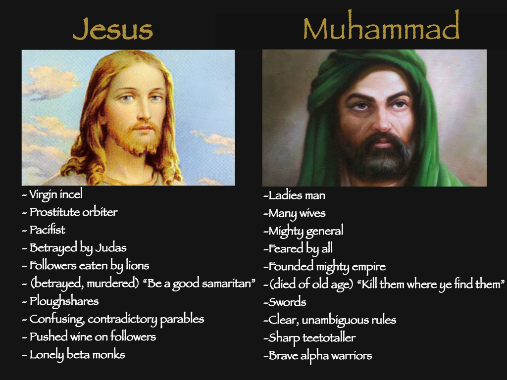 an essay on the life of the prophet mohammed and jesus christ What are the similarities and differences between the lives between jesus christ and prophet muhammad that the similarities and differences between.