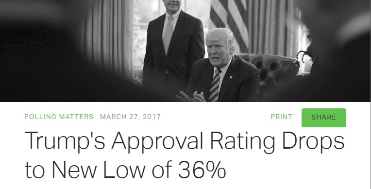 opinion polling matters trump approval rating drops lowaspx
